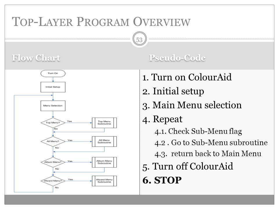 Flow Chart Pseudo-Code 1. Turn on ColourAid 2. Initial setup 3.