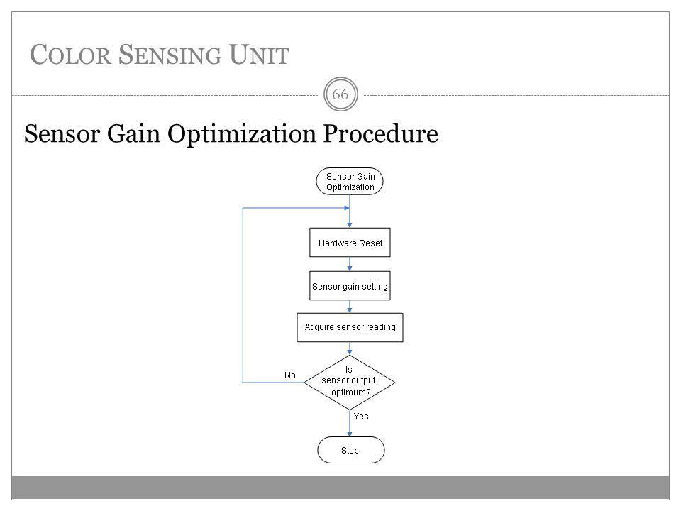 C OLOR S ENSING U NIT Sensor Gain Optimization Procedure 66