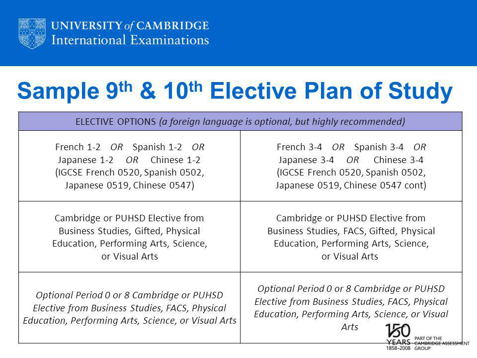 Sample 9 th & 10 th Elective Plan of Study ELECTIVE OPTIONS (a foreign language is optional, but highly recommended) French 1-2 OR Spanish 1-2 OR Japanese 1-2 OR Chinese 1-2 (IGCSE French 0520, Spanish 0502, Japanese 0519, Chinese 0547) French 3-4 OR Spanish 3-4 OR Japanese 3-4 OR Chinese 3-4 (IGCSE French 0520, Spanish 0502, Japanese 0519, Chinese 0547 cont) Cambridge or PUHSD Elective from Business Studies, Gifted, Physical Education, Performing Arts, Science, or Visual Arts Cambridge or PUHSD Elective from Business Studies, FACS, Gifted, Physical Education, Performing Arts, Science, or Visual Arts Optional Period 0 or 8 Cambridge or PUHSD Elective from Business Studies, FACS, Physical Education, Performing Arts, Science, or Visual Arts