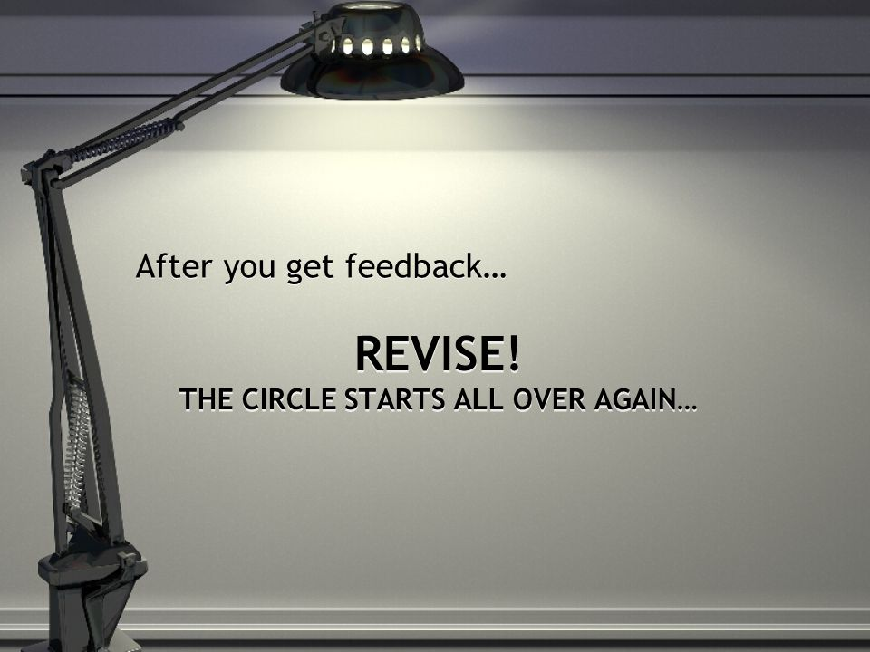REVISE! THE CIRCLE STARTS ALL OVER AGAIN… After you get feedback…