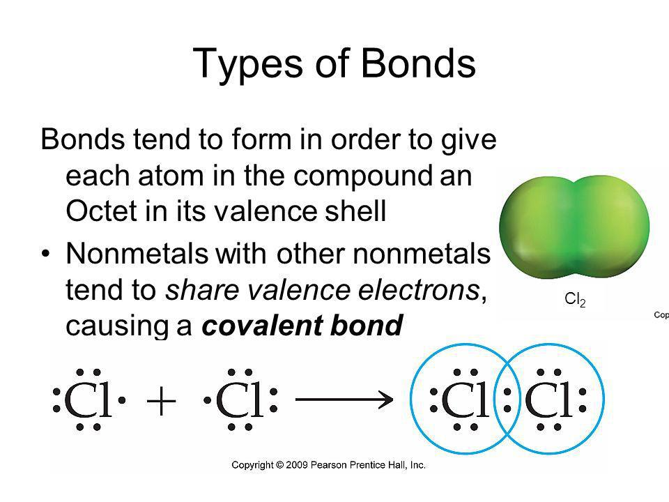 Effects of Polarity How does polarity affect Bond Length?