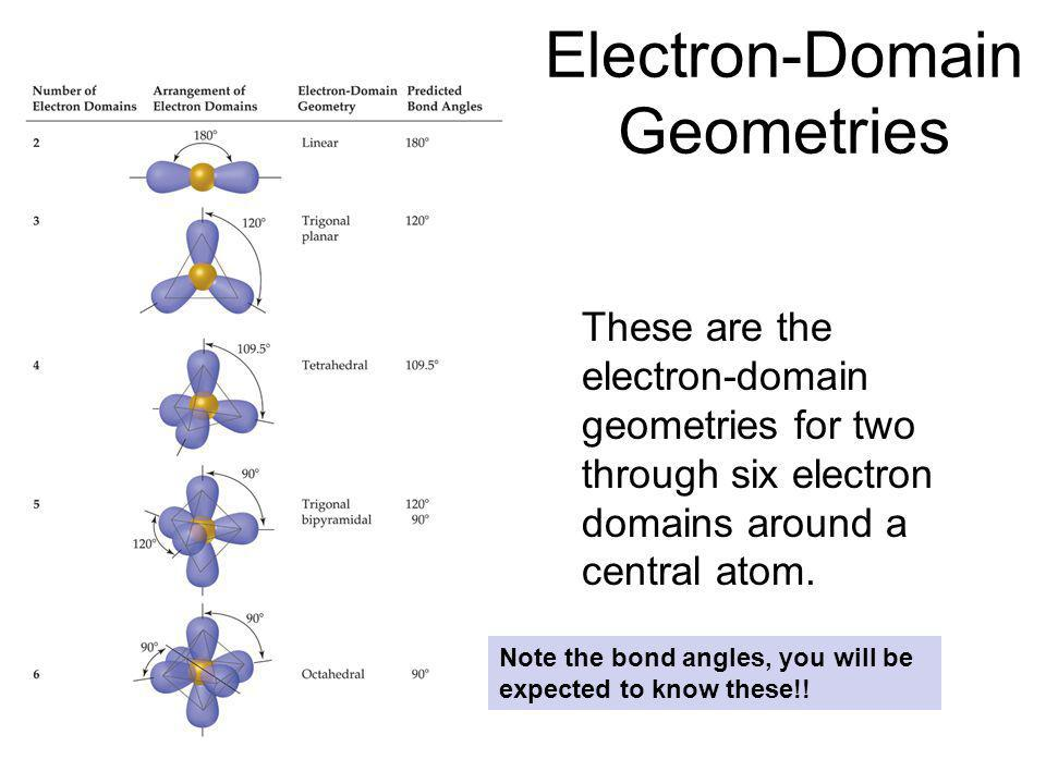 Electron-Domain Geometries These are the electron-domain geometries for two through six electron domains around a central atom. Note the bond angles,