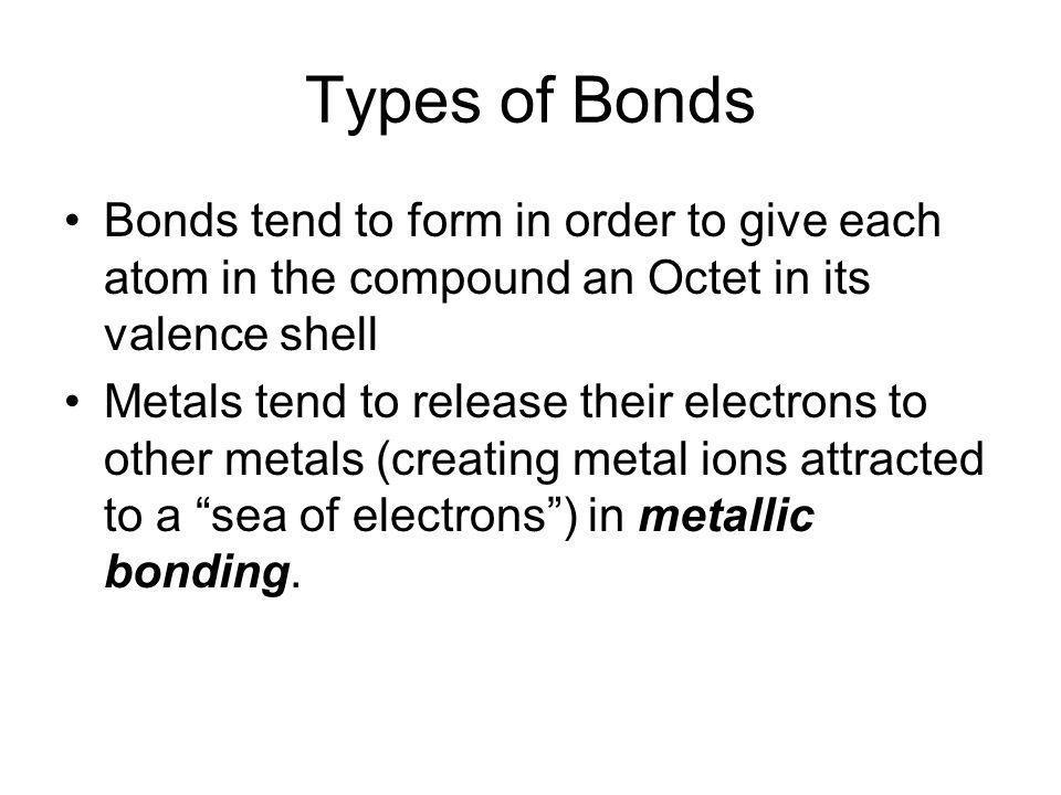 Bond Length