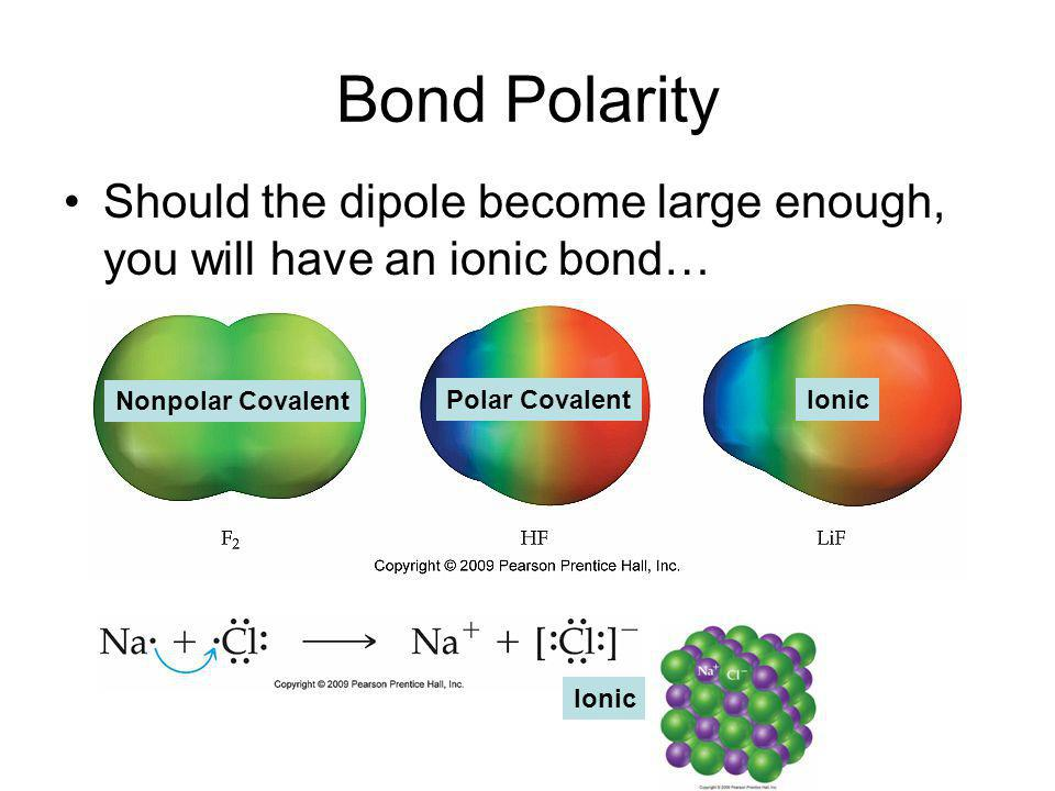 Effects of Polarity If a bond is polar enough it will form not a covalent, but an ionic bond… Nonpolar Covalent Bond Polar Covalent Bond Ionic Bond