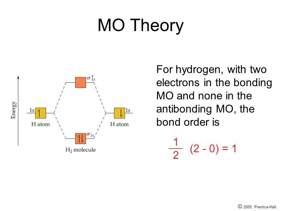 © 2009, Prentice-Hall, Inc. MO Theory For hydrogen, with two electrons in the bonding MO and none in the antibonding MO, the bond order is 1212 (2 - 0