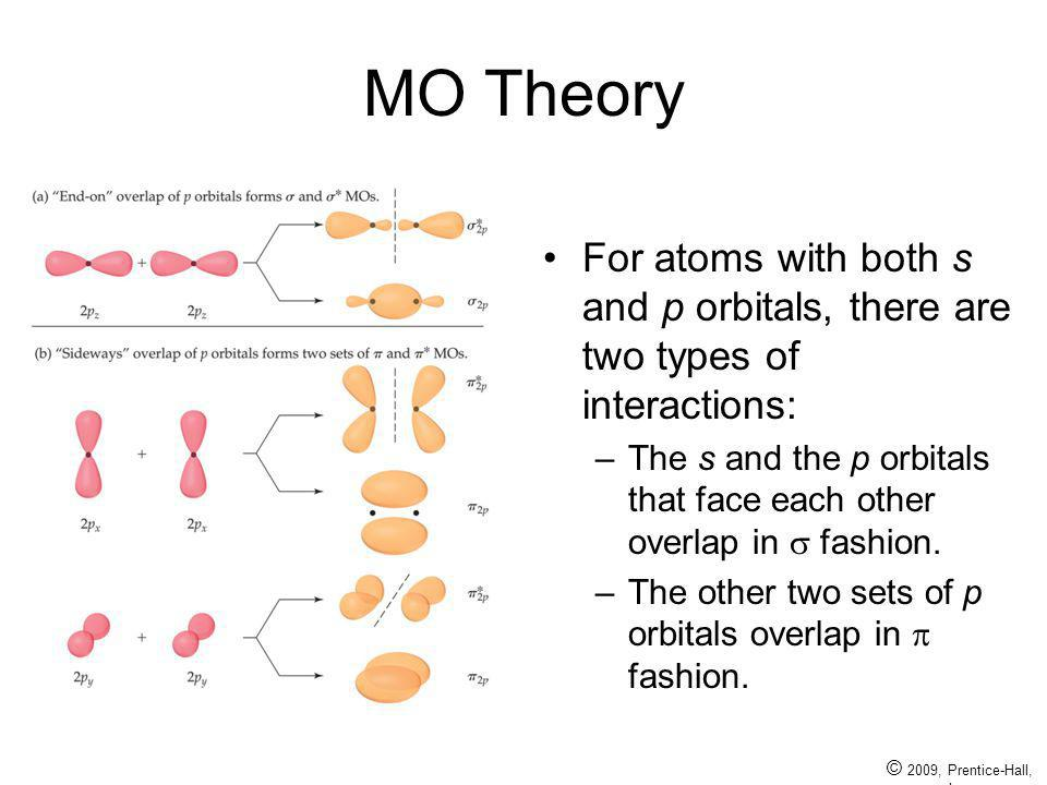 © 2009, Prentice-Hall, Inc. MO Theory For atoms with both s and p orbitals, there are two types of interactions: –The s and the p orbitals that face e