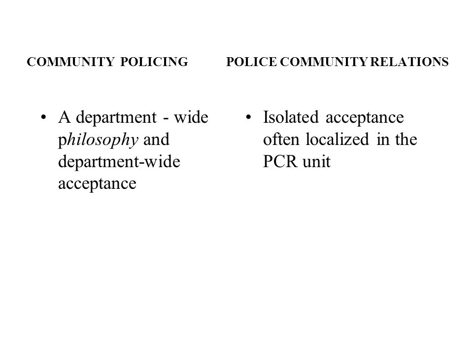 COMMUNITY POLICING POLICE COMMUNITY RELATIONS A department - wide philosophy and department-wide acceptance Isolated acceptance often localized in the