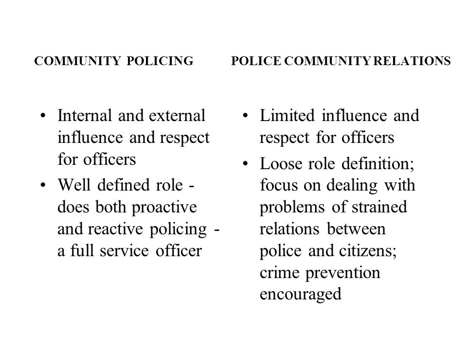 COMMUNITY POLICING POLICE COMMUNITY RELATIONS Internal and external influence and respect for officers Well defined role - does both proactive and rea