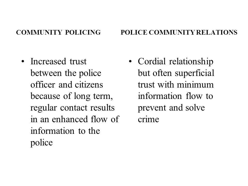 COMMUNITY POLICING POLICE COMMUNITY RELATIONS Increased trust between the police officer and citizens because of long term, regular contact results in