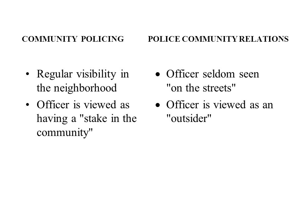 COMMUNITY POLICING POLICE COMMUNITY RELATIONS Regular visibility in the neighborhood Officer is viewed as having a