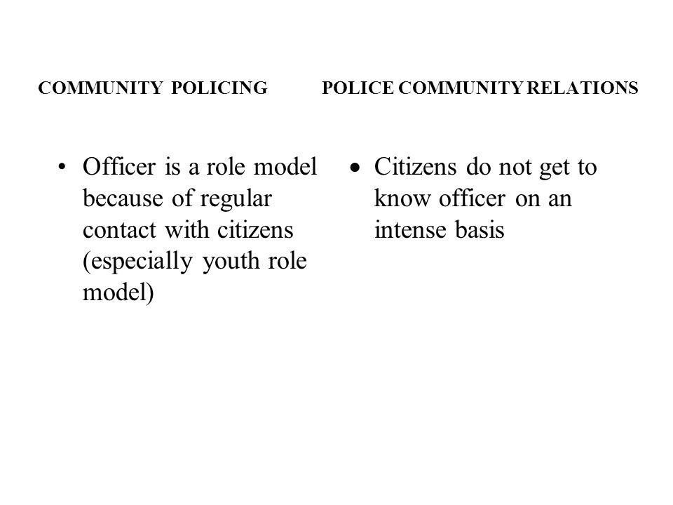 COMMUNITY POLICING POLICE COMMUNITY RELATIONS Officer is a role model because of regular contact with citizens (especially youth role model) Citizens