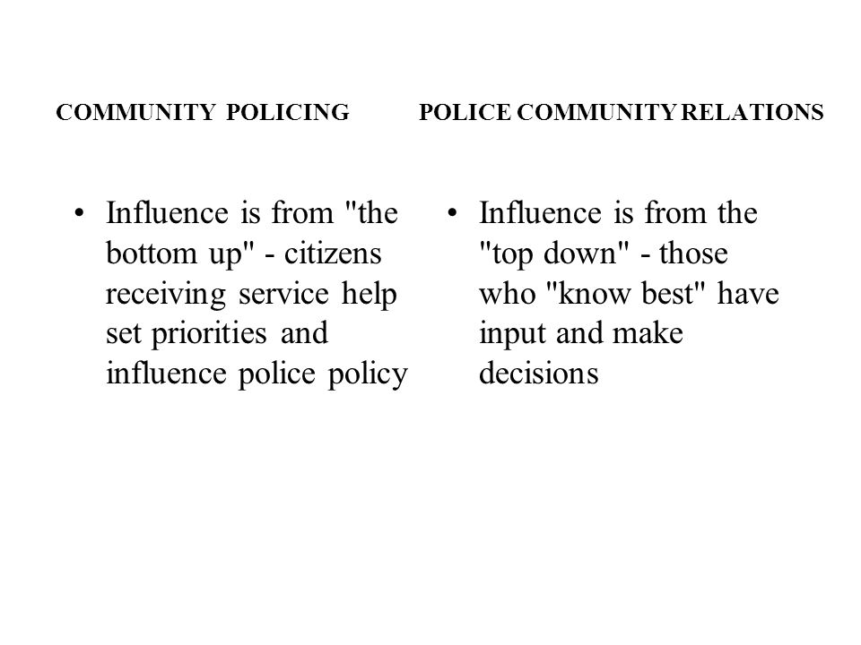 COMMUNITY POLICING POLICE COMMUNITY RELATIONS Influence is from
