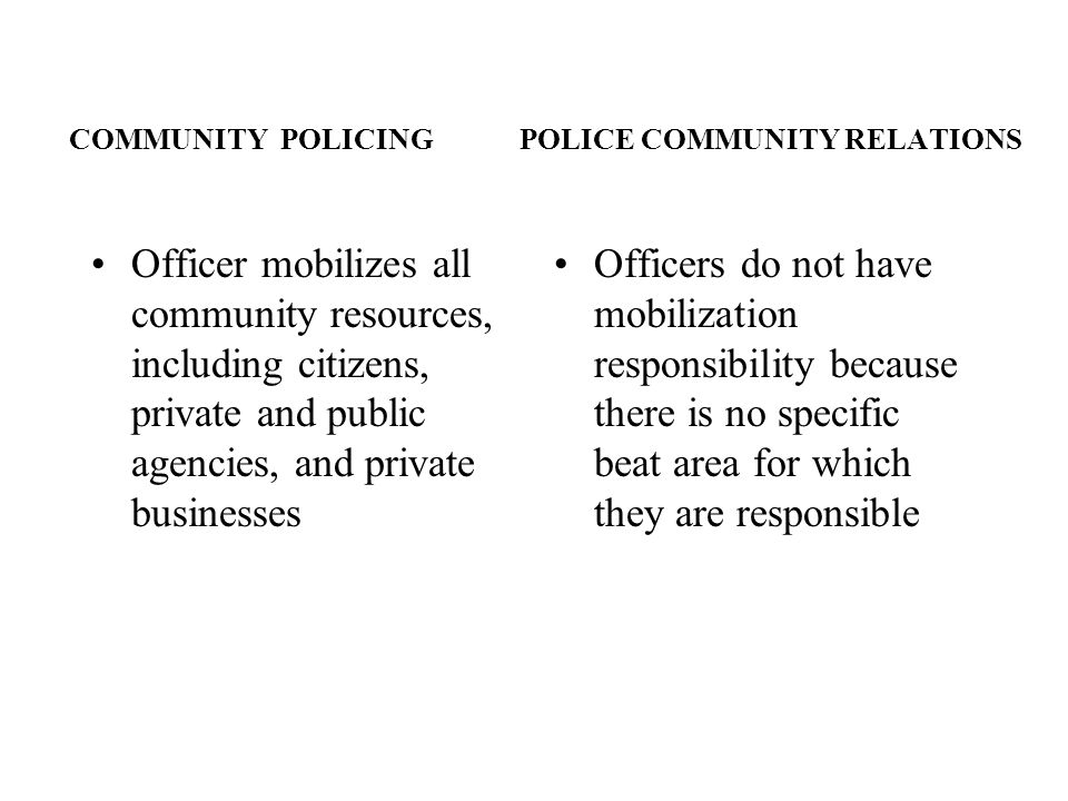 COMMUNITY POLICING POLICE COMMUNITY RELATIONS Officer mobilizes all community resources, including citizens, private and public agencies, and private