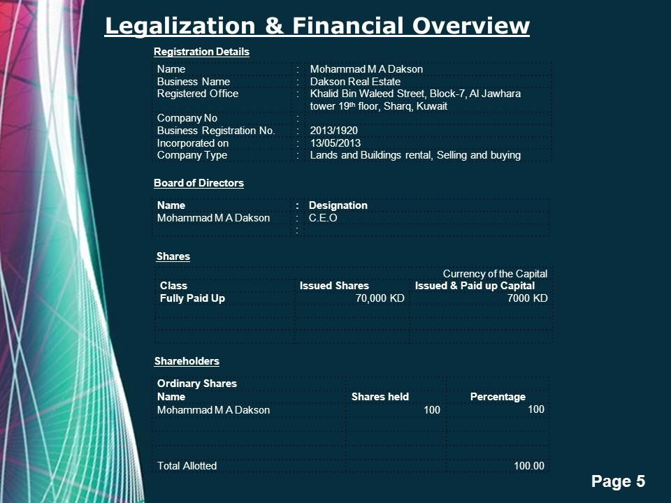 Free Powerpoint Templates Page 5 Legalization & Financial Overview Name:Mohammad M A Dakson Business Name:Dakson Real Estate Registered Office:Khalid