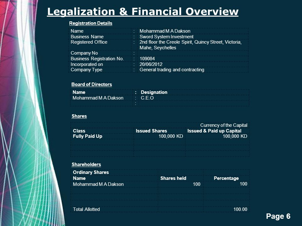 Free Powerpoint Templates Page 6 Legalization & Financial Overview Name:Mohammad M A Dakson Business Name:Sword System Investment Registered Office:2n