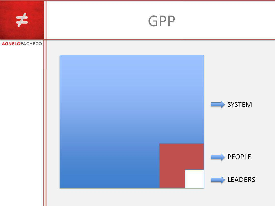 GPP SYSTEM PEOPLE LEADERS