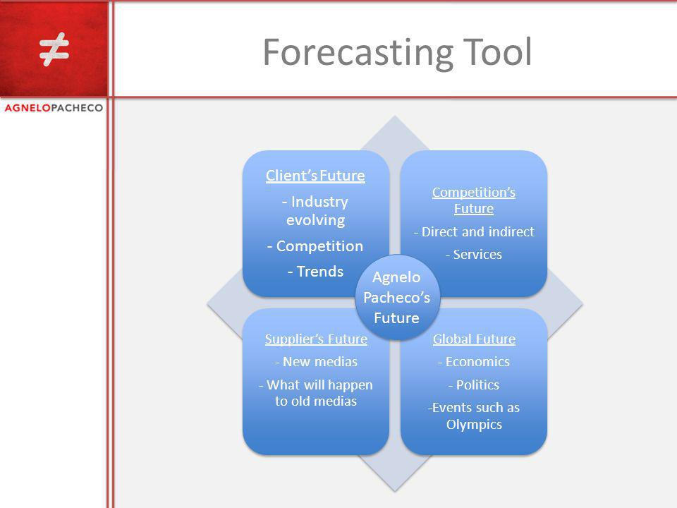 Forecasting Tool Clients Future - Industry evolving - Competition - Trends Competitions Future - Direct and indirect - Services Suppliers Future - New
