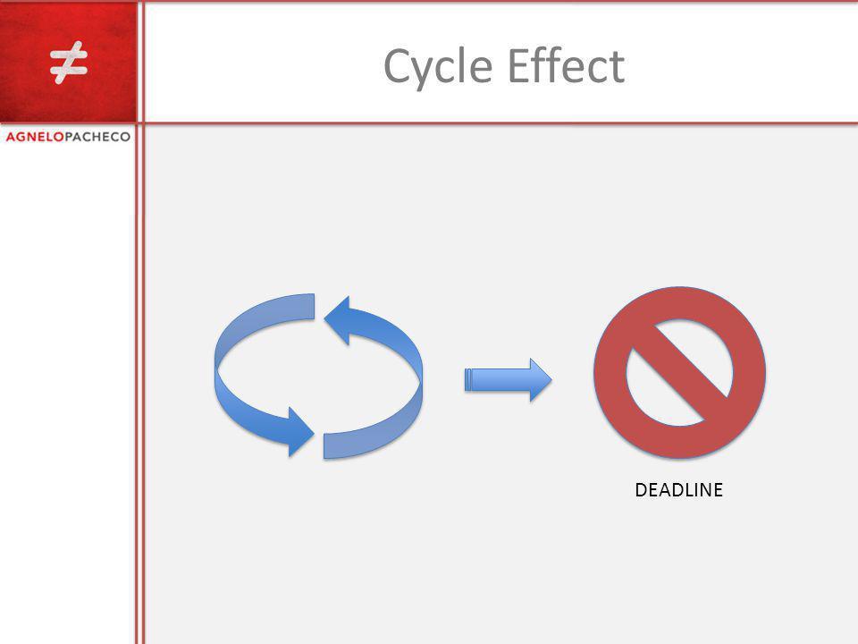 Cycle Effect DEADLINE