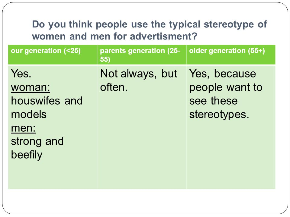 Do you think people use the typical stereotype of women and men for advertisment.