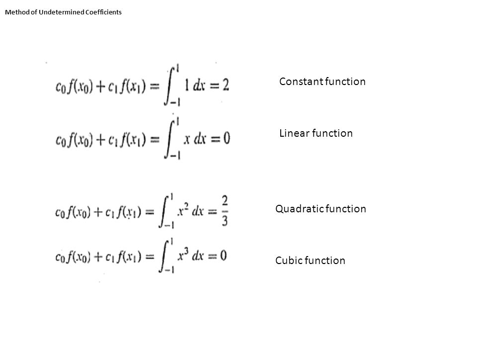 Method of Undetermined Coefficients Constant function Linear function Quadratic function Cubic function