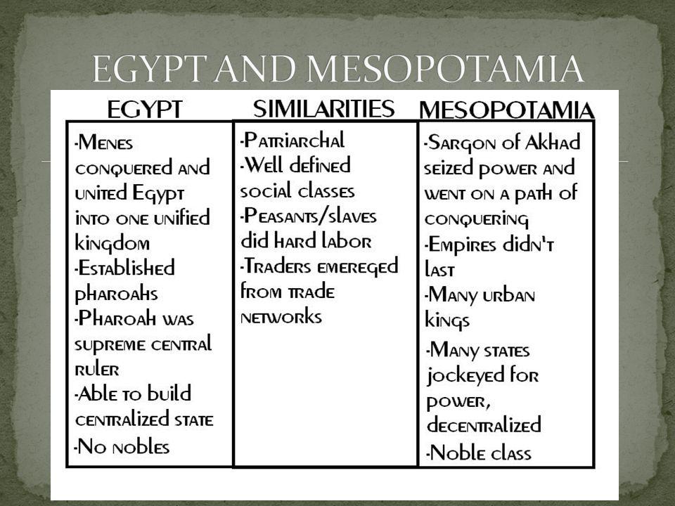 Egypt Culture: State: Social:-pyramids -writing was hieroglyphics -mummies -trade networks -widespread education -cult of Osiris -pharaoh -had bureauc