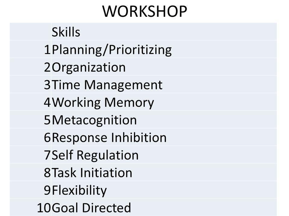 WORKSHOP Skills 1Planning/Prioritizing 2Organization 3Time Management 4Working Memory 5Metacognition 6Response Inhibition 7Self Regulation 8Task Initiation 9Flexibility 10Goal Directed