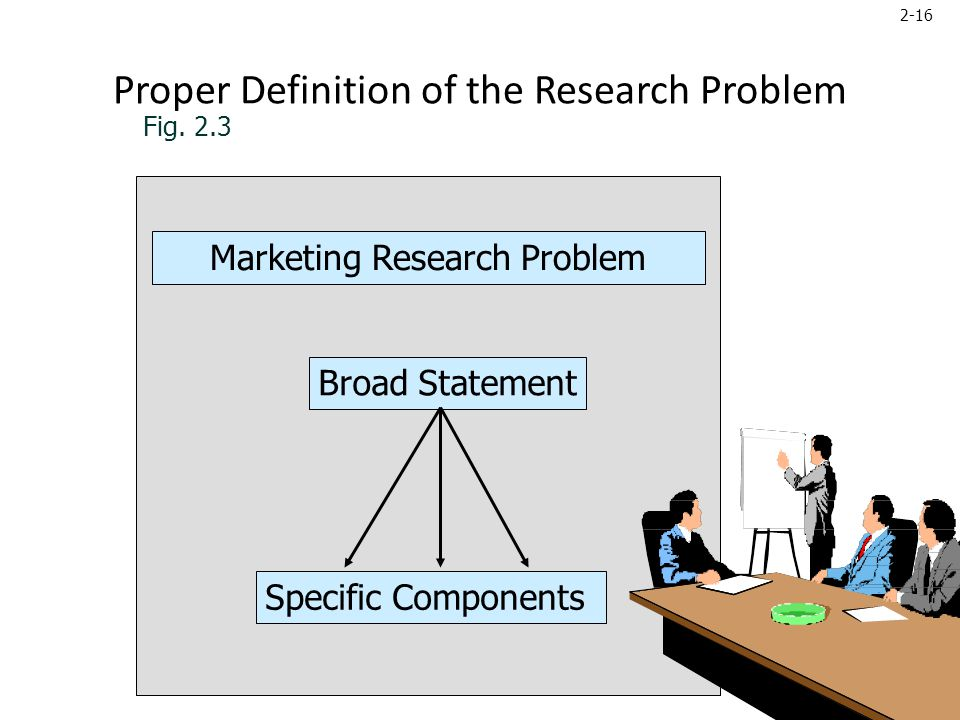 2-16 Proper Definition of the Research Problem Marketing Research Problem Broad Statement Specific Components Fig.
