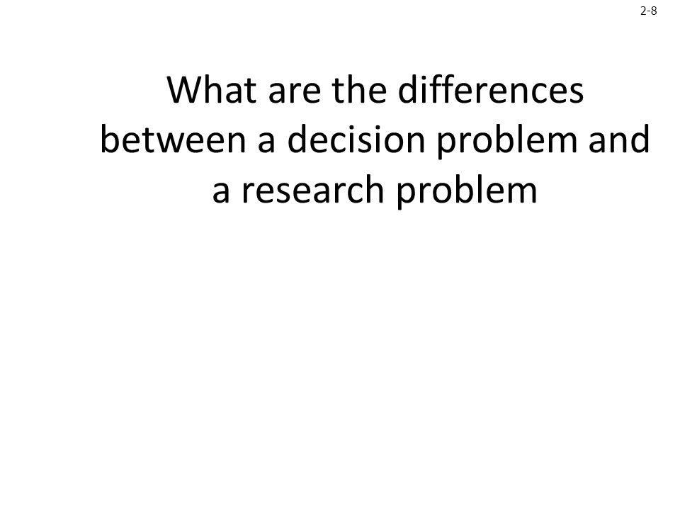2-9 Management Decision Problem Vs.