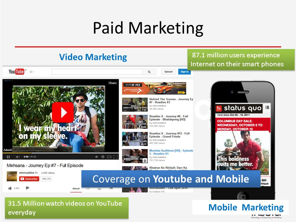 Paid Marketing Video Marketing 31.5 Million watch videos on YouTube everyday Coverage on Youtube and Mobile 87.1 million users experience Internet on their smart phones Mobile Marketing
