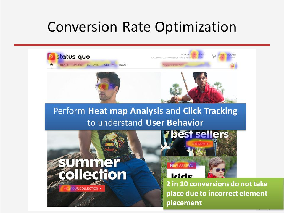 Conversion Rate Optimization 2 in 10 conversions do not take place due to incorrect element placement Perform Heat map Analysis and Click Tracking to understand User Behavior