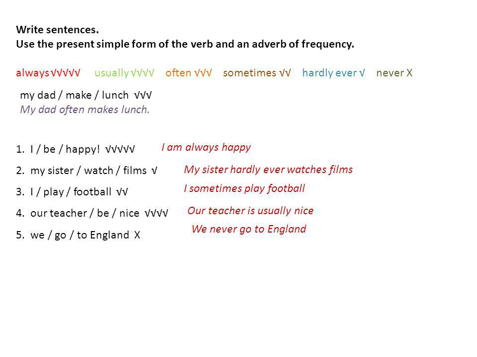 Write sentences.Use the present simple form of the verb and an adverb of frequency.