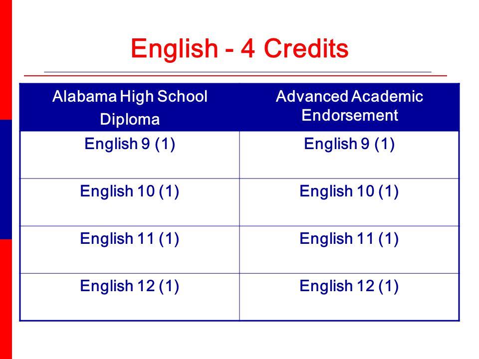 English - 4 Credits Alabama High School Diploma Advanced Academic Endorsement English 9 (1) English 10 (1) English 11 (1) English 12 (1)