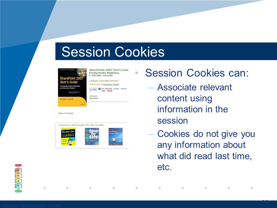 www.deakweb.com Session Cookies Session Cookies can: –Associate relevant content using information in the session –Cookies do not give you any information about what did read last time, etc.