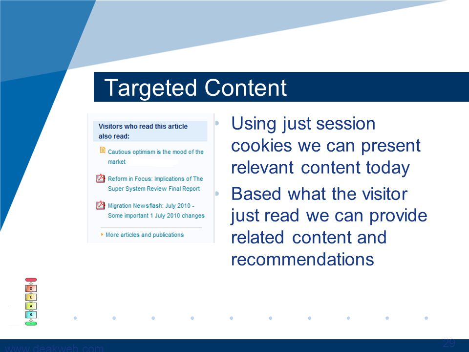 www.deakweb.com Targeted Content Using just session cookies we can present relevant content today Based what the visitor just read we can provide related content and recommendations 29