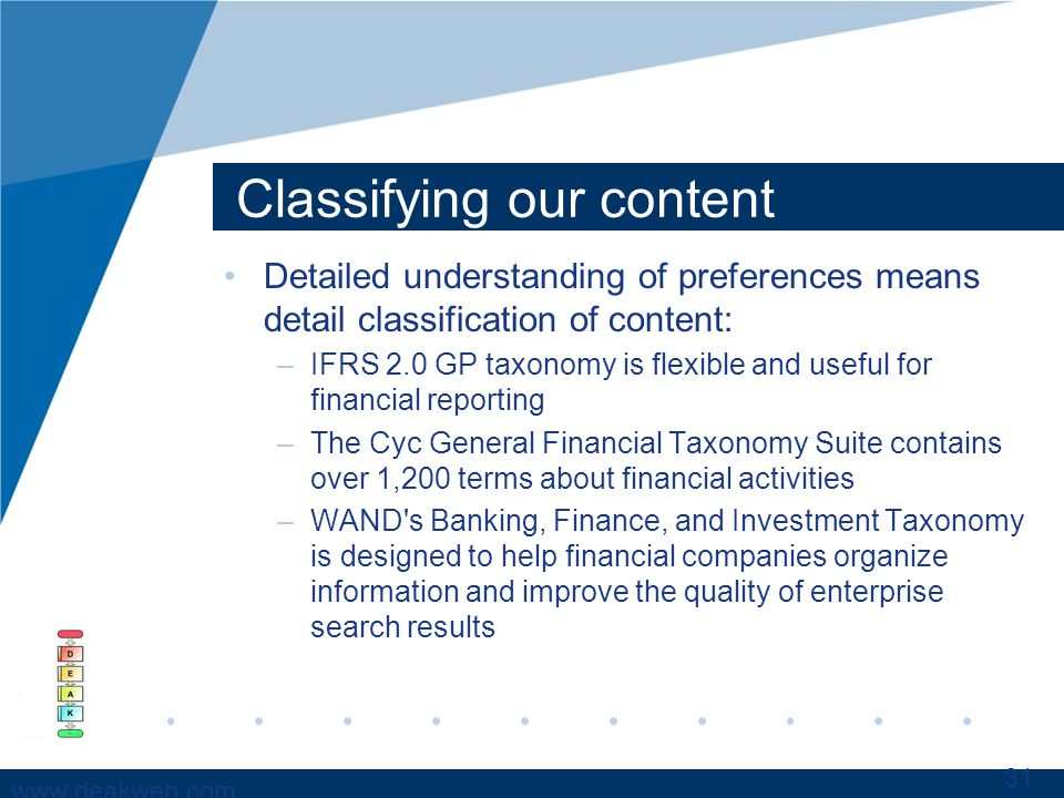 www.deakweb.com Classifying our content Detailed understanding of preferences means detail classification of content: –IFRS 2.0 GP taxonomy is flexible and useful for financial reporting –The Cyc General Financial Taxonomy Suite contains over 1,200 terms about financial activities –WAND s Banking, Finance, and Investment Taxonomy is designed to help financial companies organize information and improve the quality of enterprise search results 31