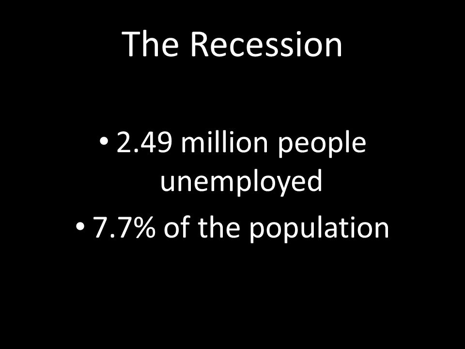 The Recession 2.49 million people unemployed 7.7% of the population