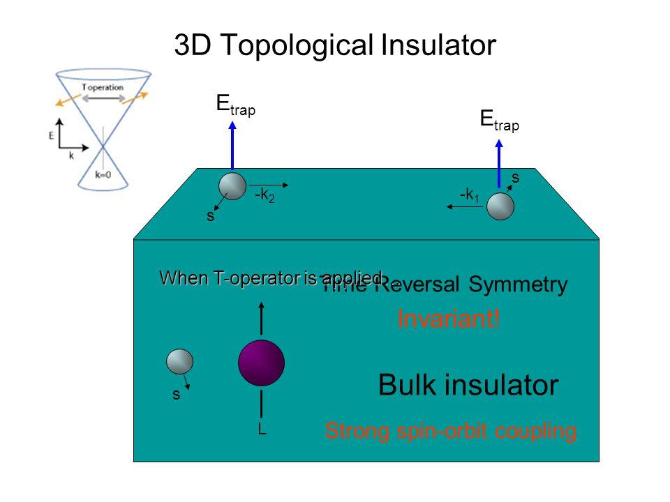 3D Topological Insulator Bulk insulator L s Strong spin-orbit coupling E trap s s k1k1 k2k2 k x E trap ~ B