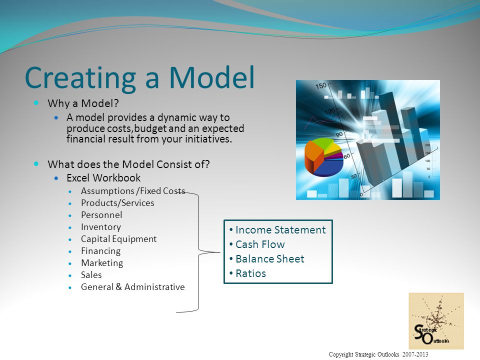 Copyright Strategic Outlooks 2007-2013 Creating a Model Why a Model.