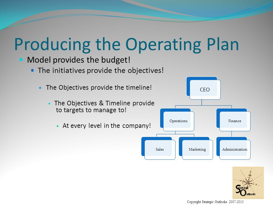 Copyright Strategic Outlooks 2007-2013 CEO OperationsSalesMarketingFinanceAdministration Producing the Operating Plan Model provides the budget.