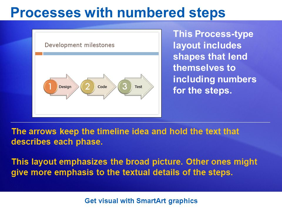 Processes with numbered steps This Process-type layout includes shapes that lend themselves to including numbers for the steps.