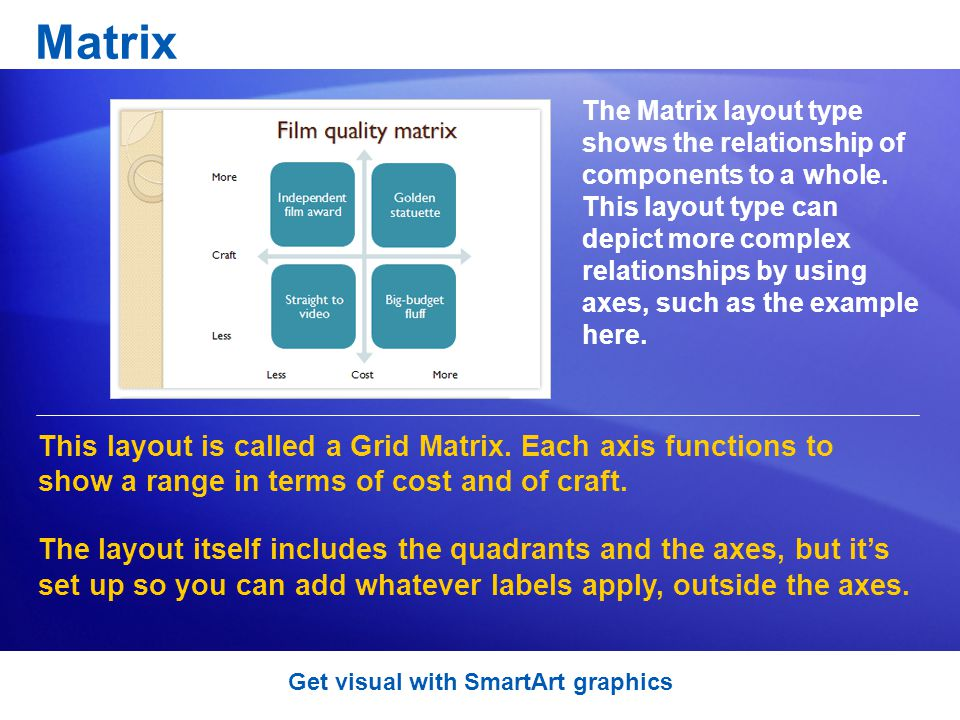 Matrix The Matrix layout type shows the relationship of components to a whole.