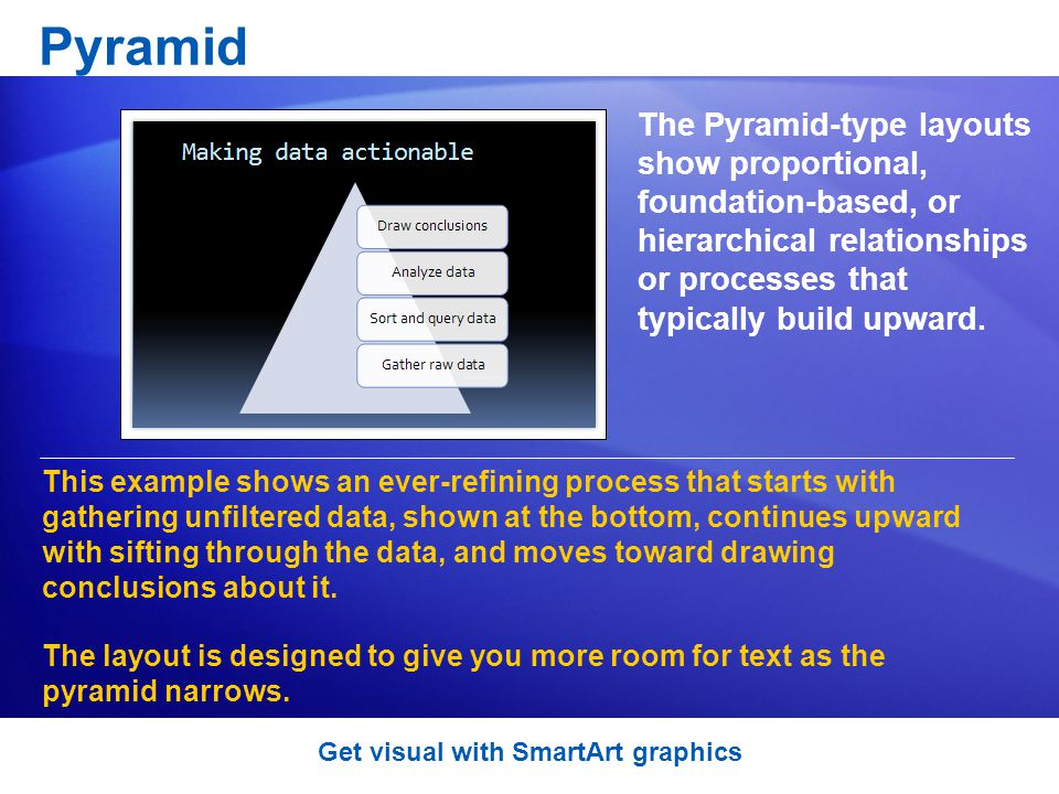 Pyramid The Pyramid-type layouts show proportional, foundation-based, or hierarchical relationships or processes that typically build upward.
