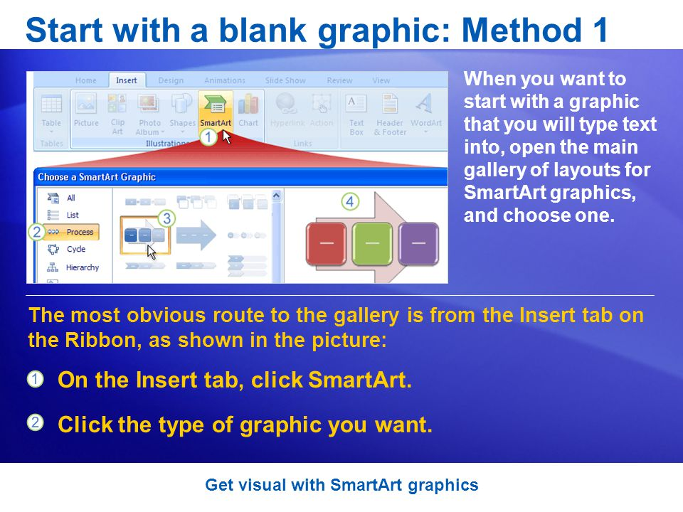 Start with a blank graphic: Method 1 When you want to start with a graphic that you will type text into, open the main gallery of layouts for SmartArt graphics, and choose one.