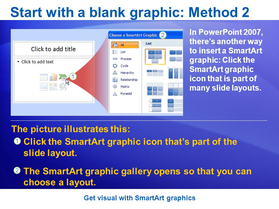 Start with a blank graphic: Method 2 In PowerPoint 2007, theres another way to insert a SmartArt graphic: Click the SmartArt graphic icon that is part of many slide layouts.