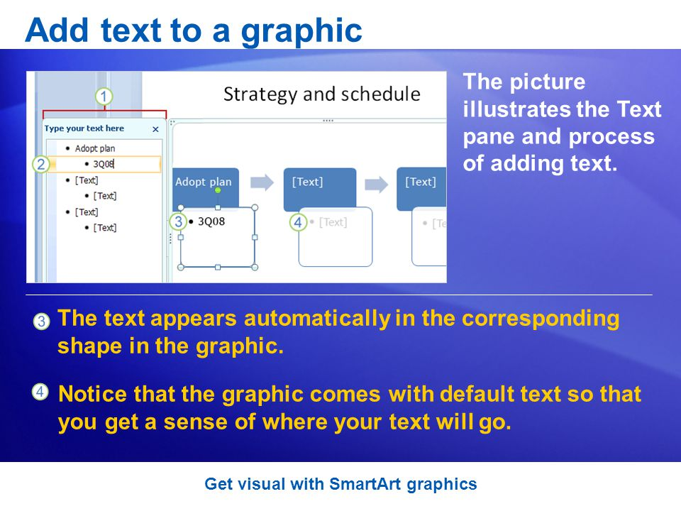 Add text to a graphic The picture illustrates the Text pane and process of adding text.