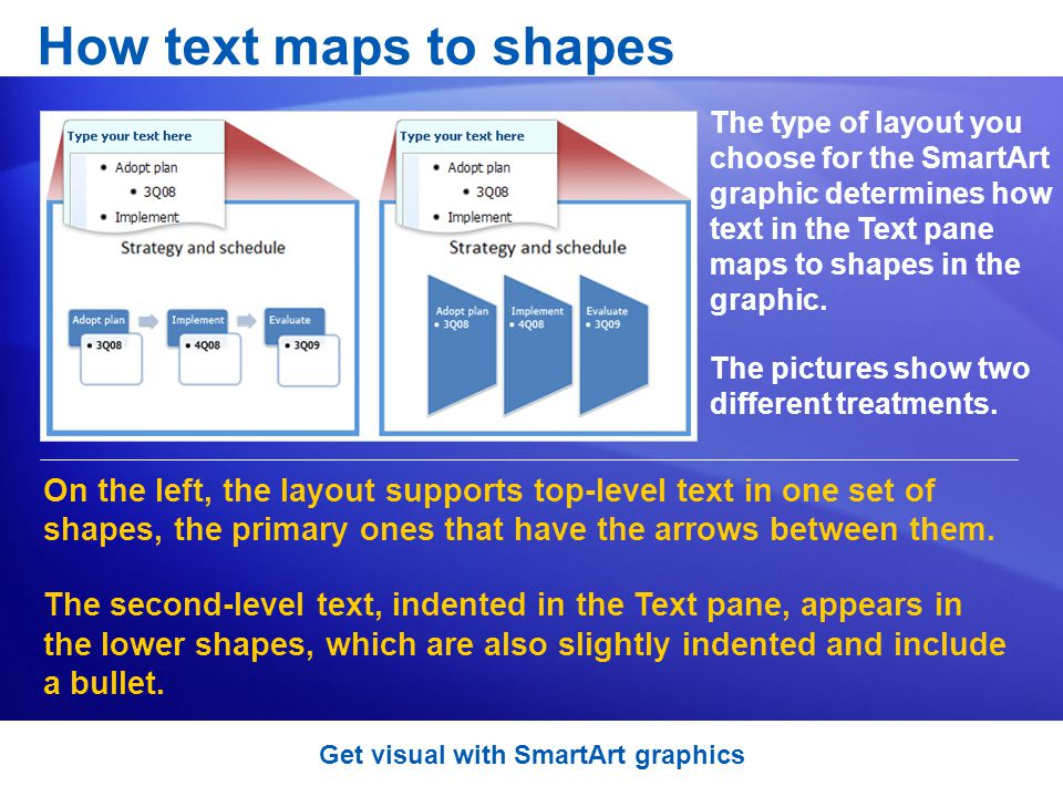 How text maps to shapes The type of layout you choose for the SmartArt graphic determines how text in the Text pane maps to shapes in the graphic.