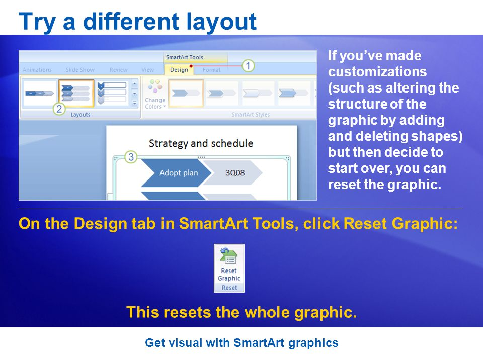 Try a different layout If youve made customizations (such as altering the structure of the graphic by adding and deleting shapes) but then decide to start over, you can reset the graphic.
