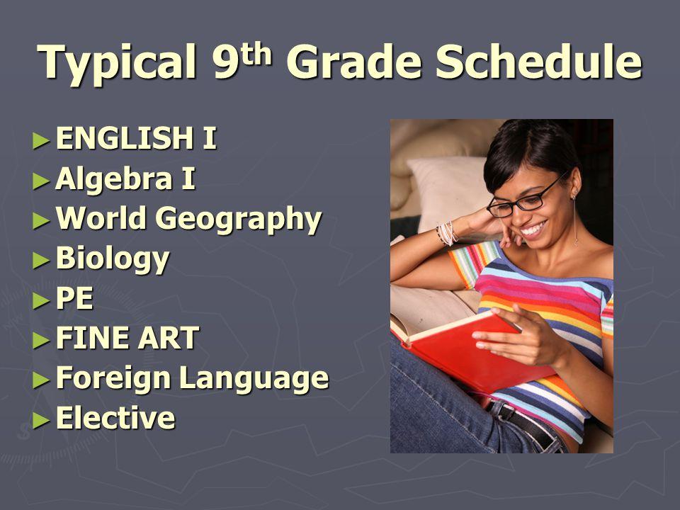 Typical 9 th Grade Schedule ENGLISH I ENGLISH I Algebra I Algebra I World Geography World Geography Biology Biology PE PE FINE ART FINE ART Foreign La