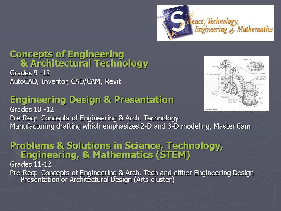 Concepts of Engineering & Architectural Technology Grades 9 -12 AutoCAD, Inventor, CAD/CAM, Revit Engineering Design & Presentation Grades 10 -12 Pre-