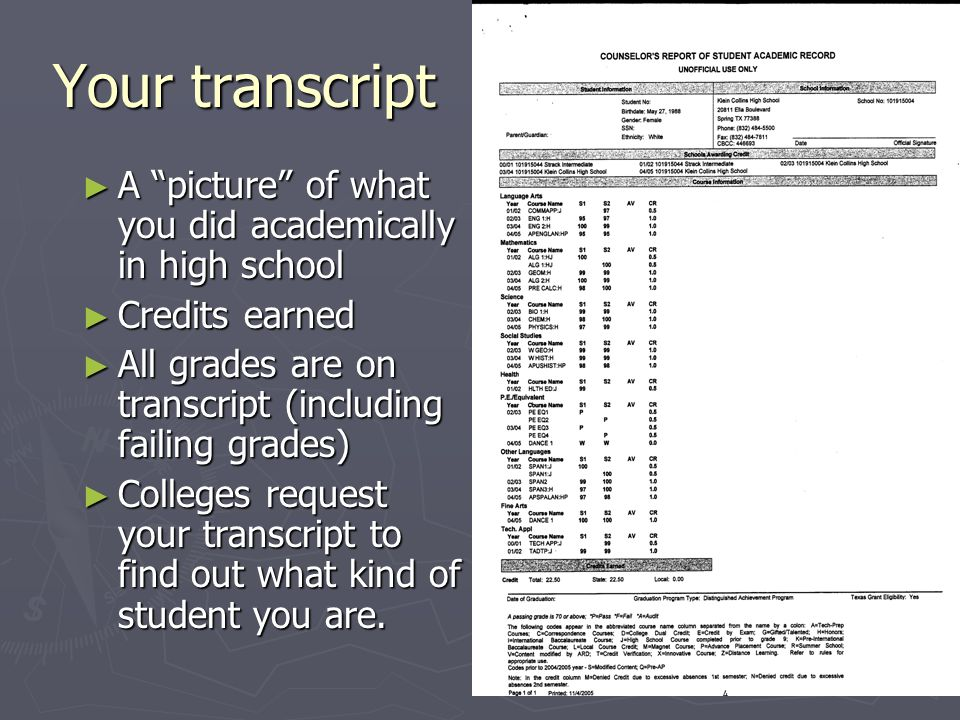 Your transcript A picture of what you did academically in high school A picture of what you did academically in high school Credits earned Credits ear